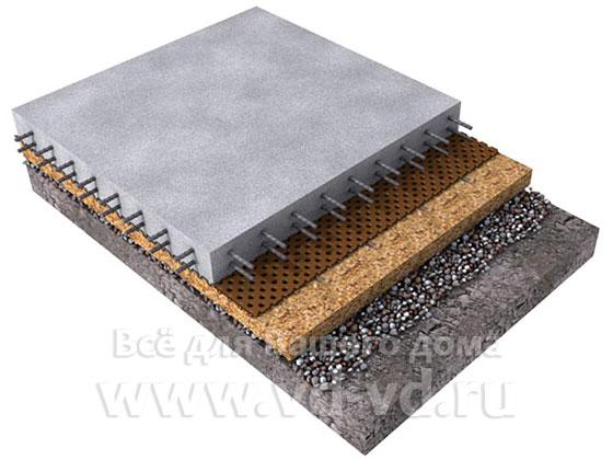 Грамотное устройство бетонного пола по грунту