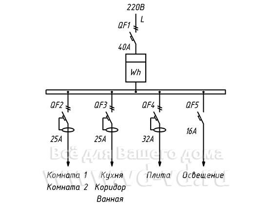 однолинейная схема проводки в