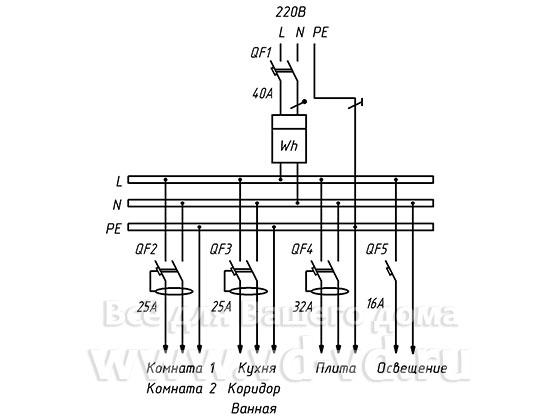 принципиальная схема проводки